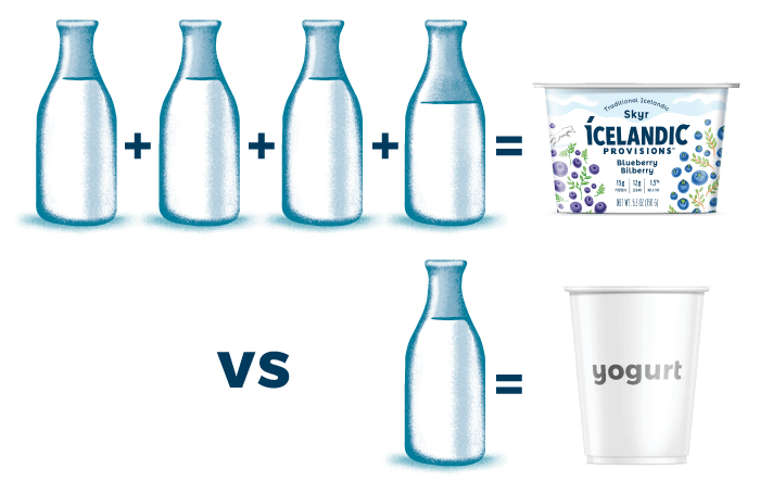 skyr-vs-yogurt
